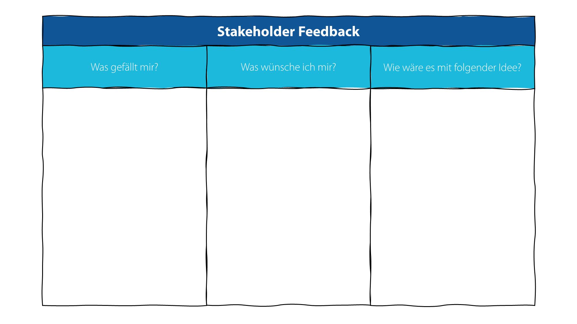 Schritt 3: Weiterhin kann sich in diesem Zusammenhang Feedback vom Management und der Lern-Zielgruppe eingeholt werden.