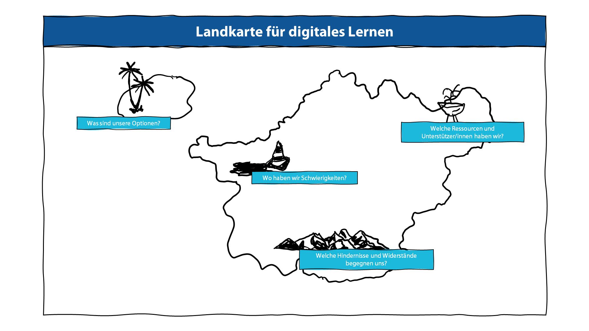 """Schritt 6: Zum inhaltlichen Abschluss fasst der LoDiLe die wesentlichen Erkenntnisse des Erkundungsprozesses nochmal zusammen, in dem der LoDiLe das Artefakt """"Landkarte für digitales Lernen"""" präsentiert."""