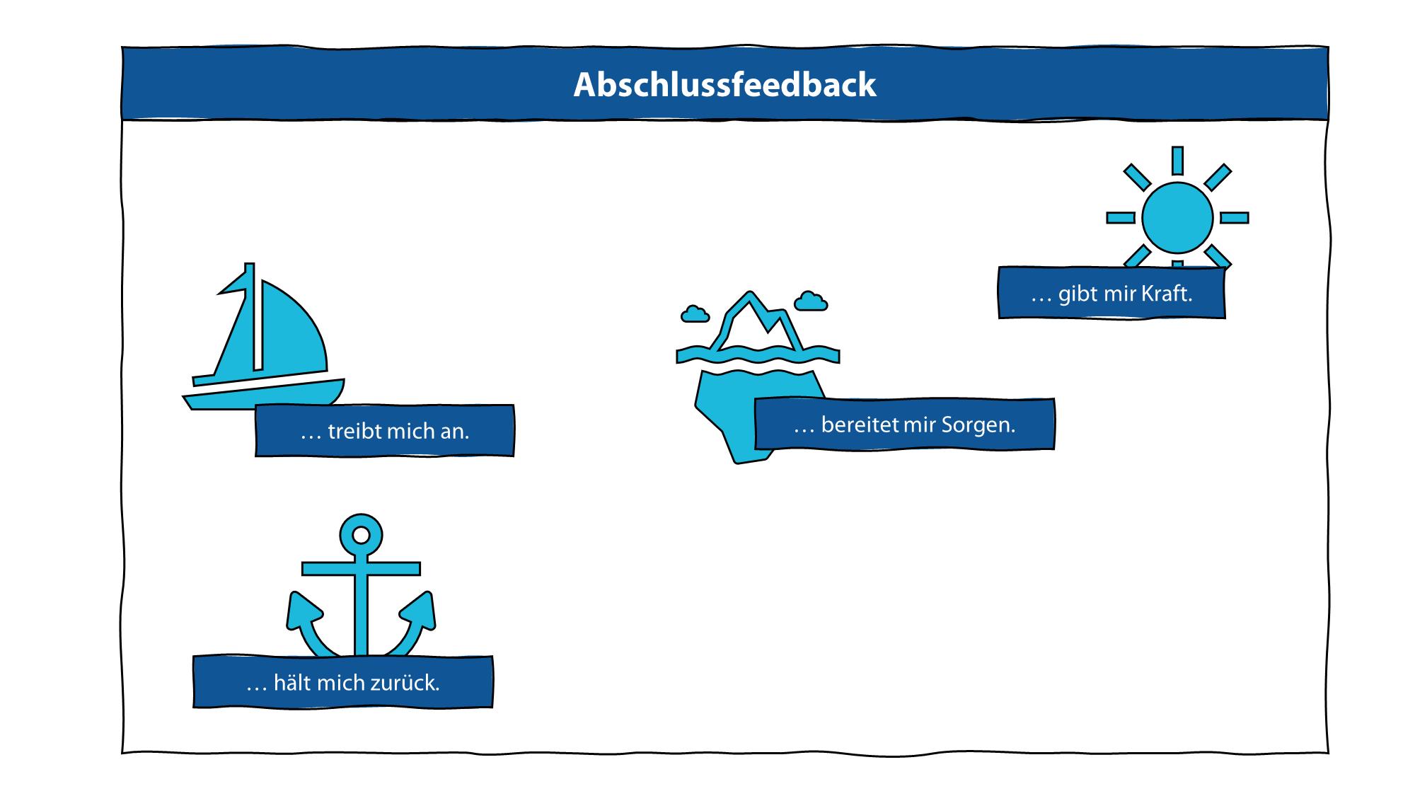 Schritt 9: Als Abschlussfeedback kann eine See-Metapher Anwendung finden.